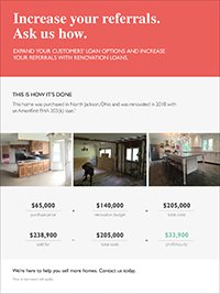FHA 203k Home Renovation Loans